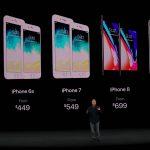 WWDC 2018 Steve Jobs présentera bien la Keynote !
